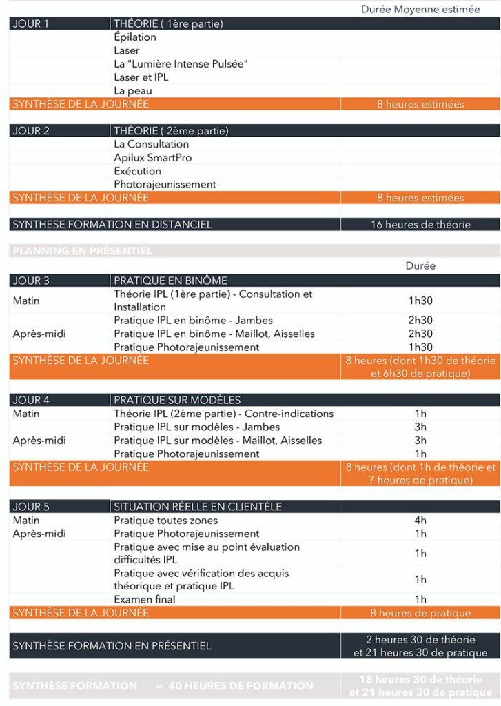 Planning Formation Lumière Pulsée - IPL - Photoépilation